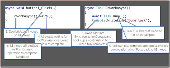 build_task